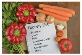 Detailed Grocery List